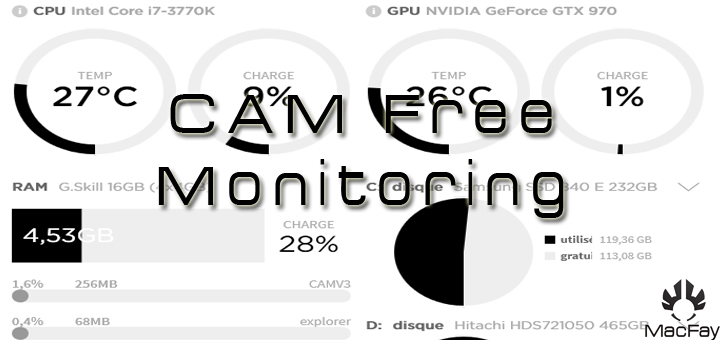 CAM Free Monitoring